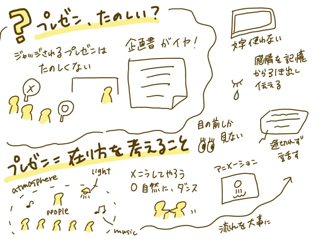 小山龍介×渋谷雄大プレゼンの基本を学んだら場数が大事